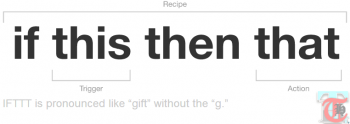 Forget Feedburner and Use IFTTT instead to subscribe to any RSS email newsletter